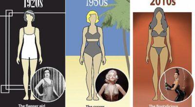Com'è cambiato il corpo delle donne in 100 anni